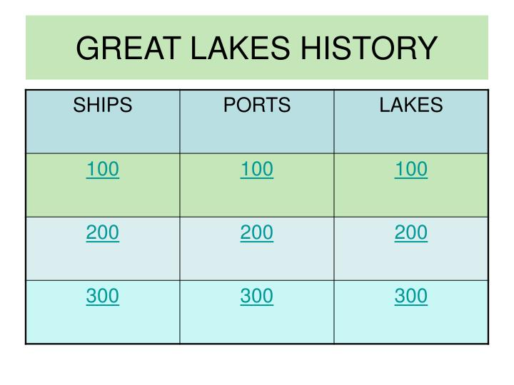 Great lakes history