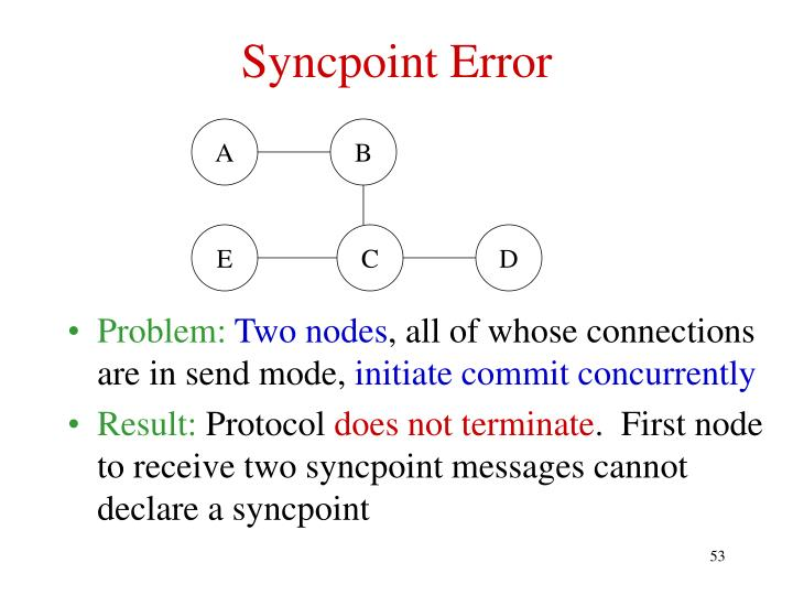 Syncpoint Error