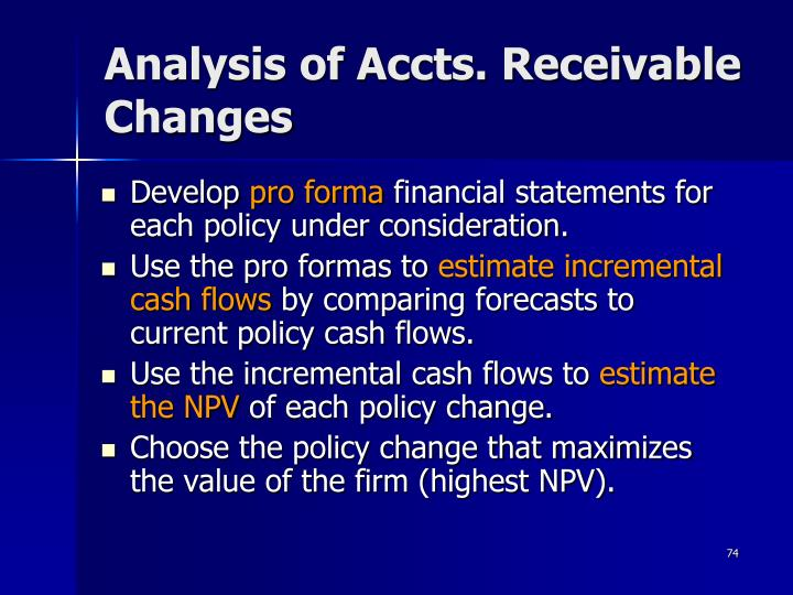 Analysis of Accts. Receivable Changes