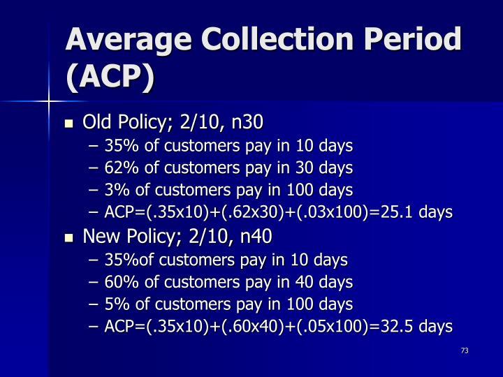 Average Collection Period (ACP)