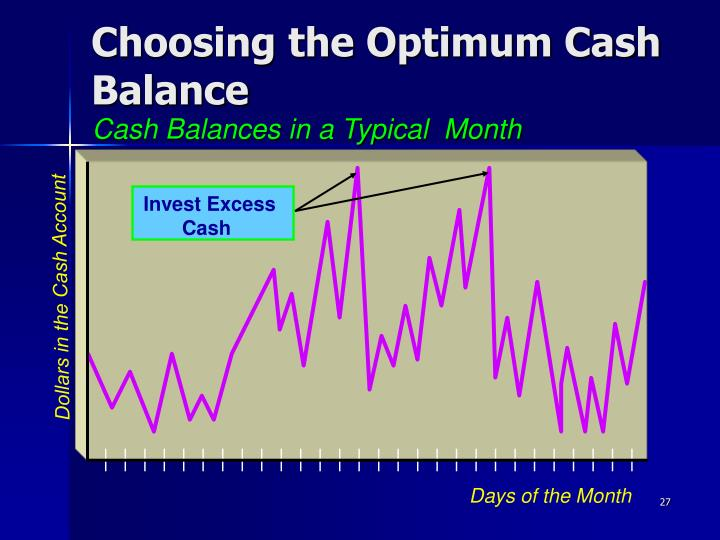 Cash Balances in a Typical  Month