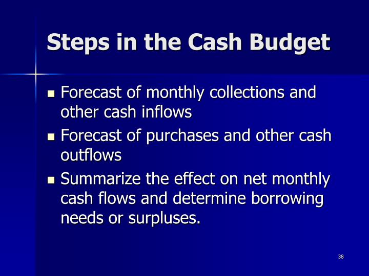 Steps in the Cash Budget