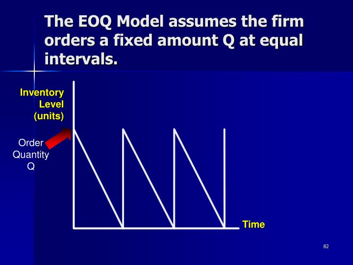 The EOQ Model assumes the firm orders a fixed amount Q at equal intervals.