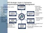dti strategic goals enterprise organizational change management