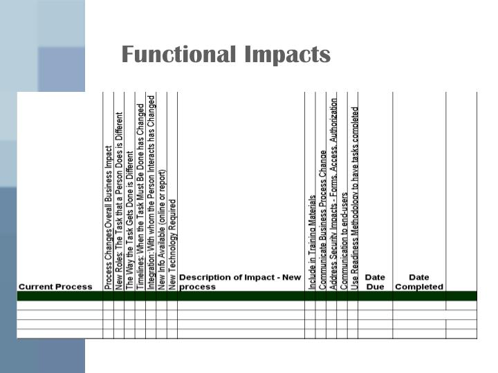 Functional Impacts