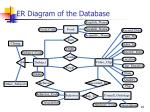er diagram of the database