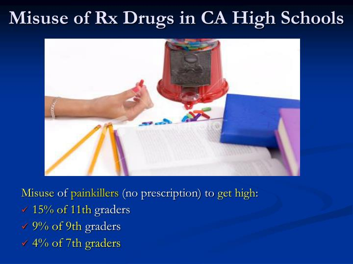 Misuse of Rx Drugs in CA High Schools