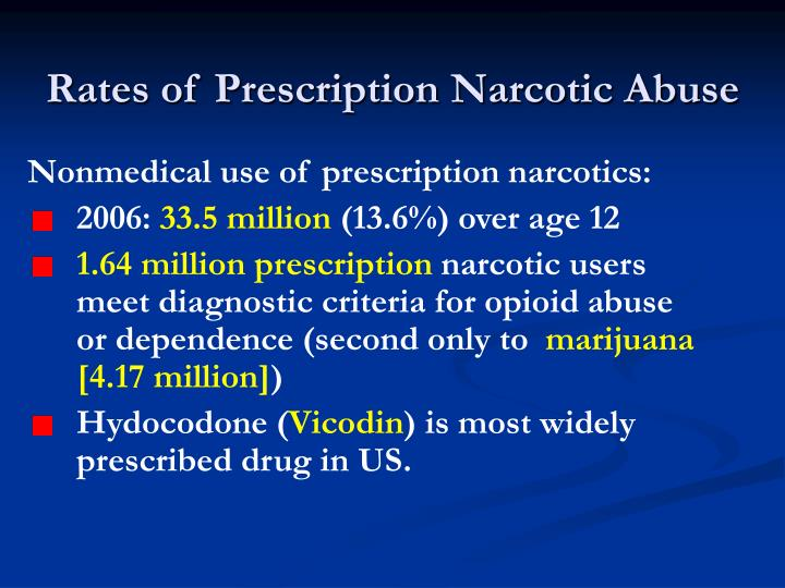 Rates of Prescription Narcotic Abuse