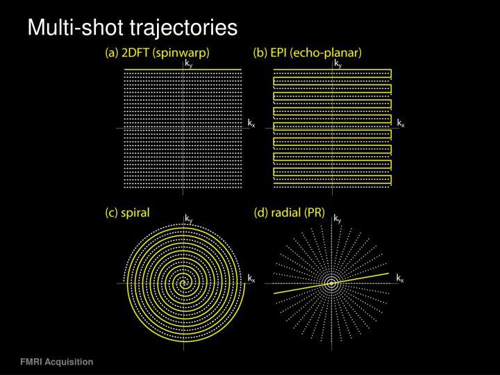 Multi-shot trajectories
