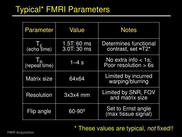 Typical* FMRI Parameters