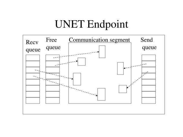 UNET Endpoint