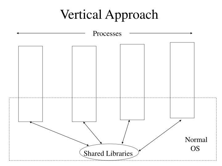 Vertical Approach