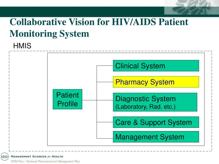 Collaborative Vision for HIV/AIDS Patient Monitoring System