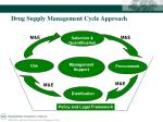 drug supply management cycle approach