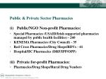 public private sector pharmacies