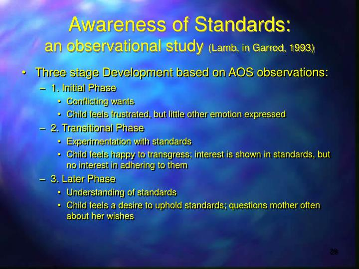 Awareness of Standards: