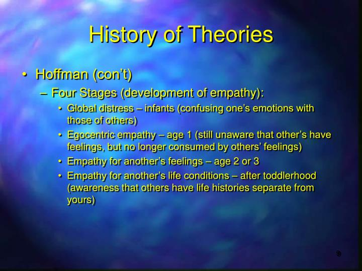 History of Theories