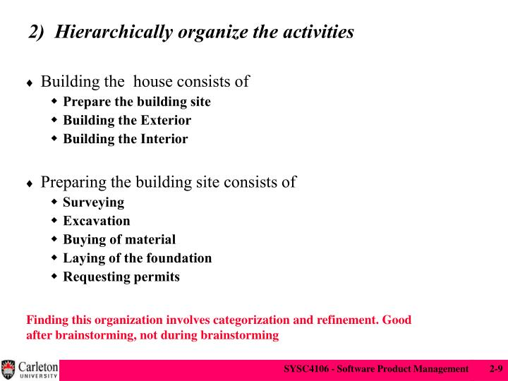 2)  Hierarchically organize the activities