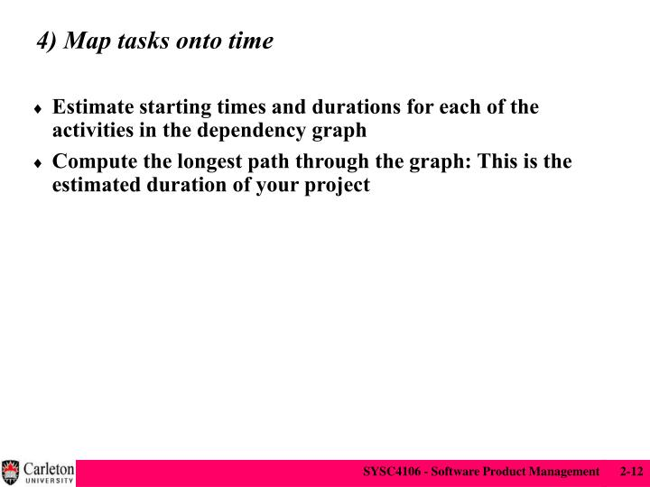 4) Map tasks onto time