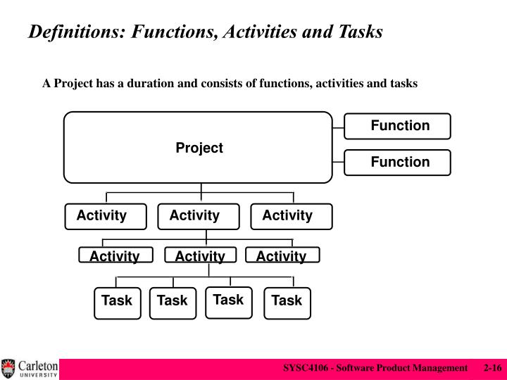 Definitions: Functions, Activities and Tasks