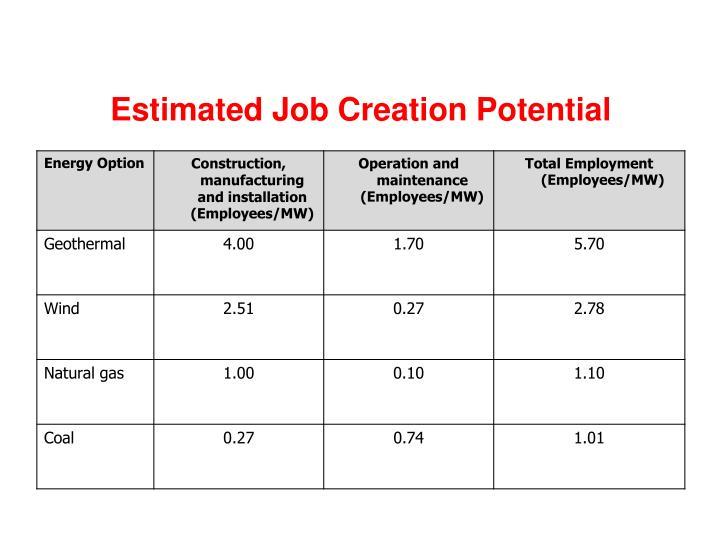 Estimated Job Creation Potential