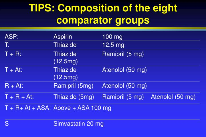 TIPS: Composition of the eight comparator groups