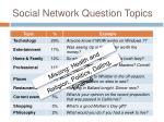 social network question topics