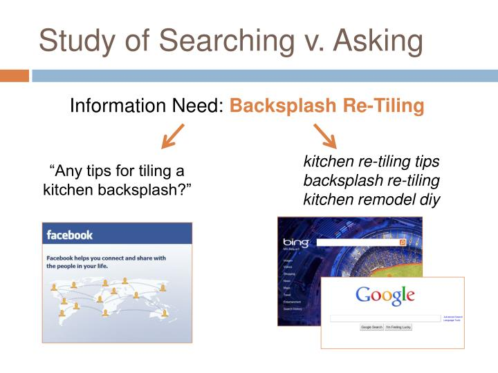 Study of Searching v. Asking