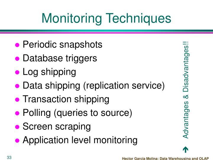 Monitoring Techniques
