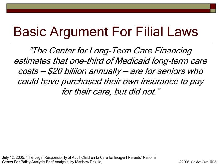 Basic Argument For Filial Laws