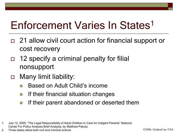 Enforcement Varies In States