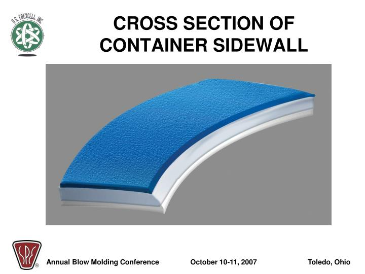 CROSS SECTION OF CONTAINER SIDEWALL