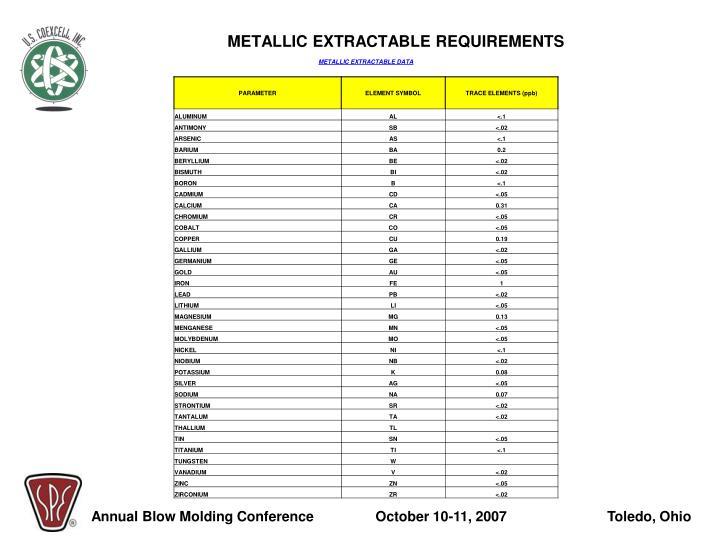 METALLIC EXTRACTABLE REQUIREMENTS