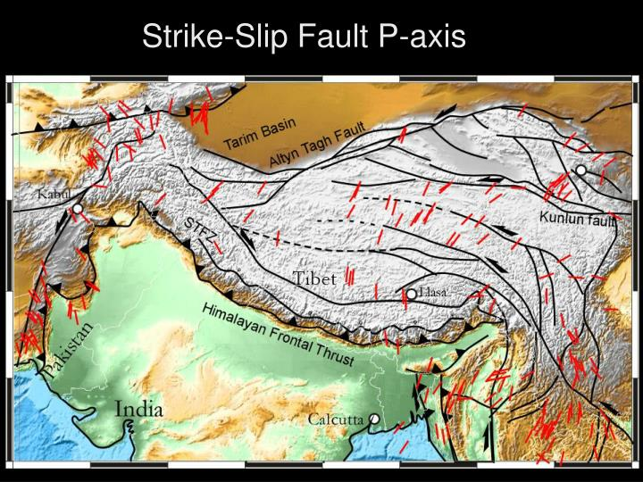 Strike-Slip Fault P-axis
