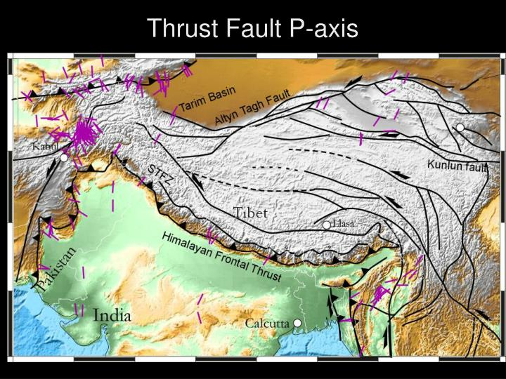 Thrust Fault P-axis