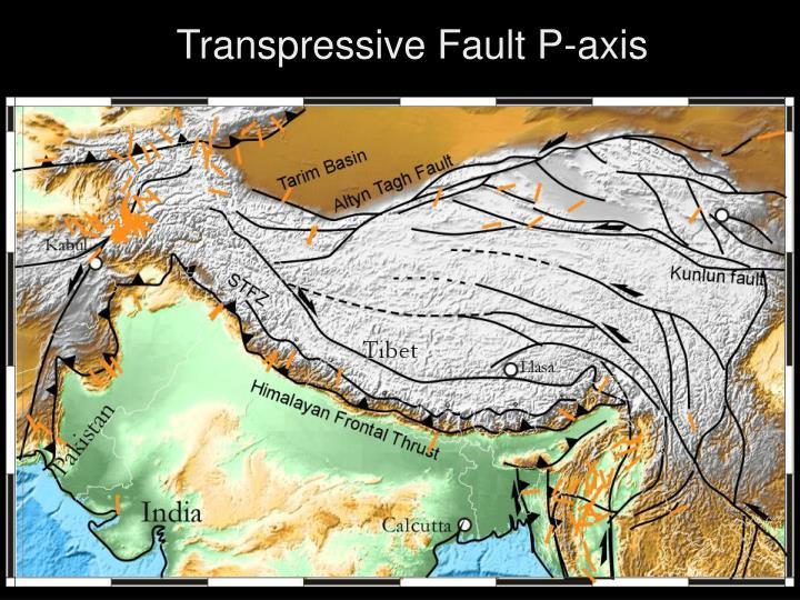 Transpressive Fault P-axis