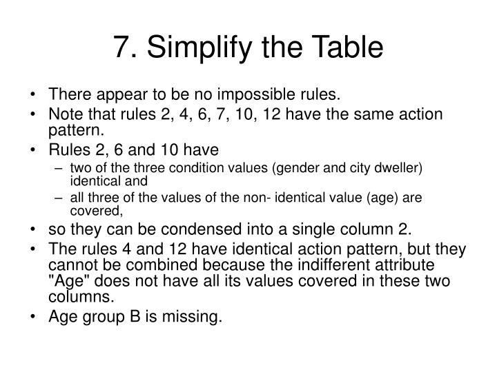 7. Simplify the Table