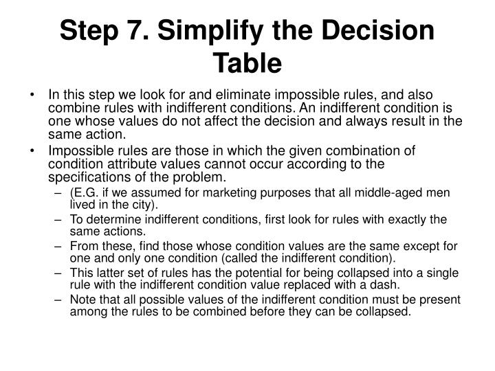 Step 7. Simplify the Decision Table