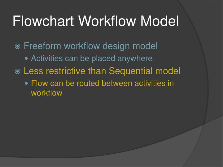 Flowchart Workflow Model