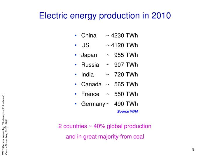 Electric energy production in 2010
