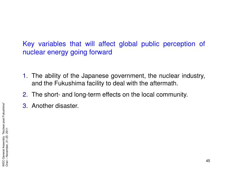 Key variables that will affect global public perception of nuclear energy going forward