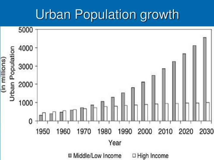 urban growth The urban growth created many problems  城市的成长产生了许多问题。rational growth - a new concept of urban growth in america 美国城市增长的新理念 poor people will.