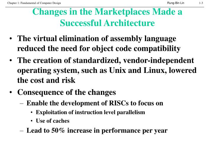 Changes in the marketplaces made a successful architecture