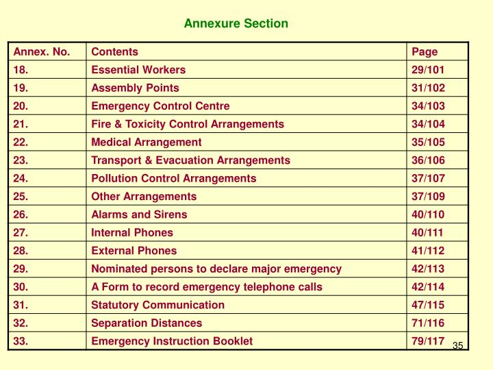 Annexure Section