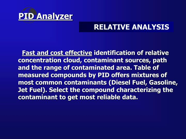 PID Analyzer