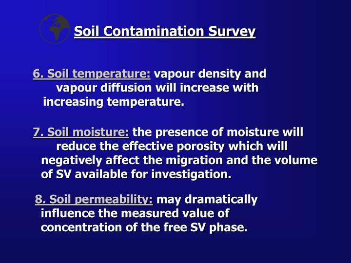 Soil Contamination Survey