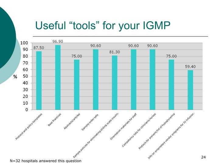 "Useful ""tools"" for your IGMP"