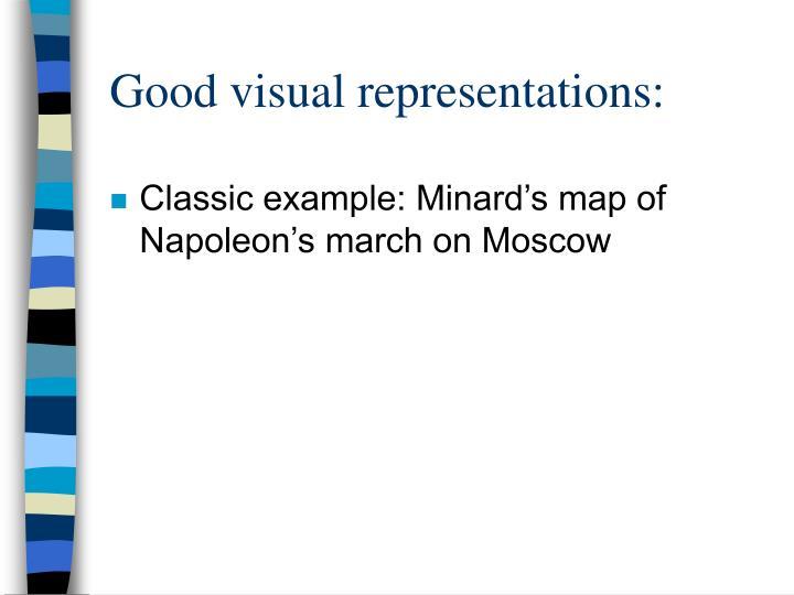 Good visual representations: