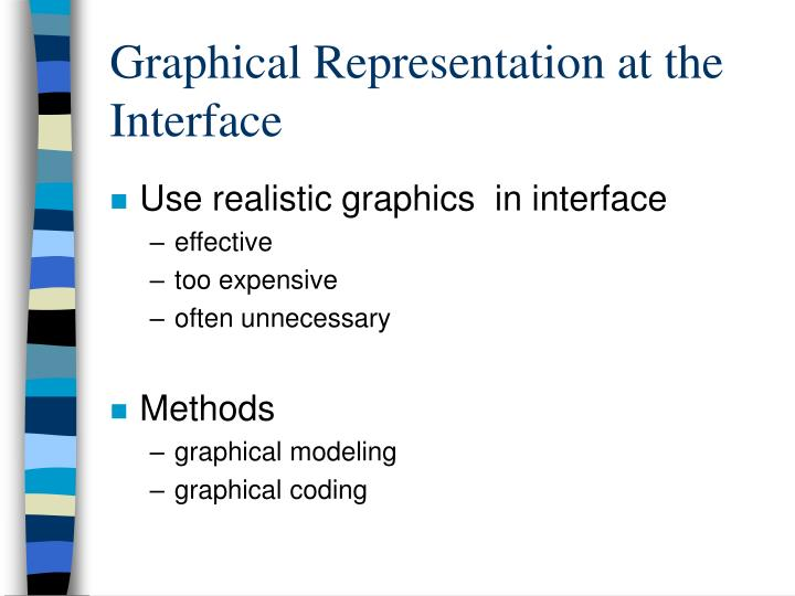 Graphical Representation at the Interface