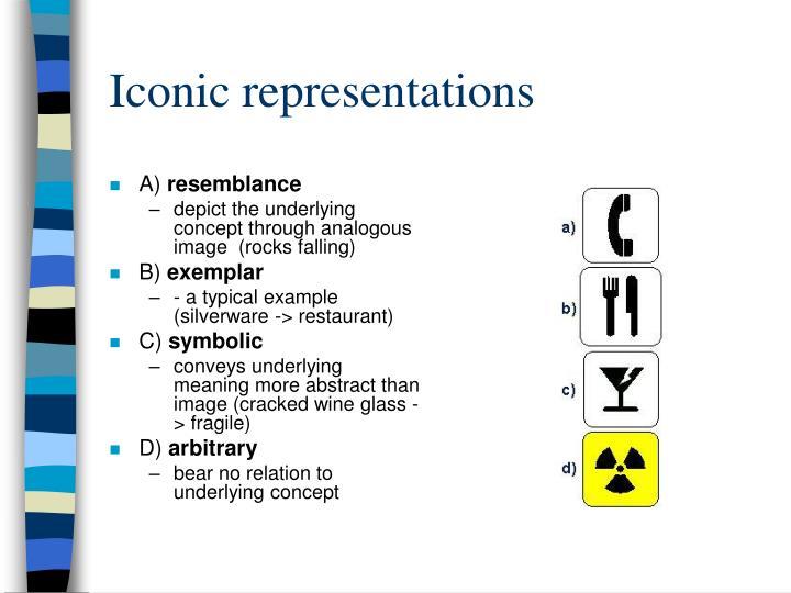 Iconic representations